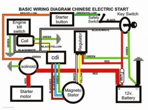 110Cc Chinese Atv Wiring Diagram | Fuse Box And Wiring Diagram