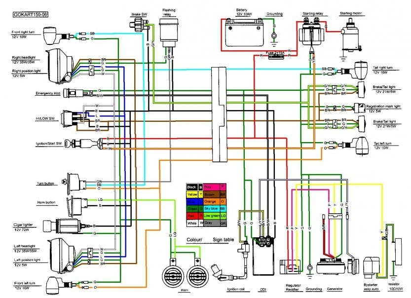 Inspiring 250cc Chinese Atv Wiring Schematic Contemporary ...