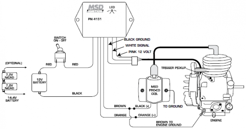 ➤ diagram 2009 kia spectra fuse diagram what do they mean audria