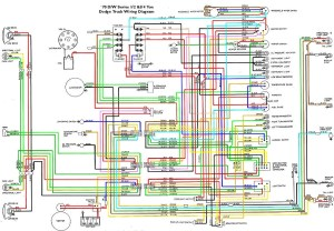 1969 Camaro Horn Relay Wiring Diagram | Fuse Box And