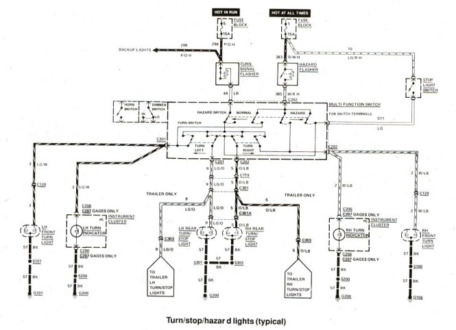 Outstanding 1988 Ford Ranger Radio Wiring Diagram Gallery ...