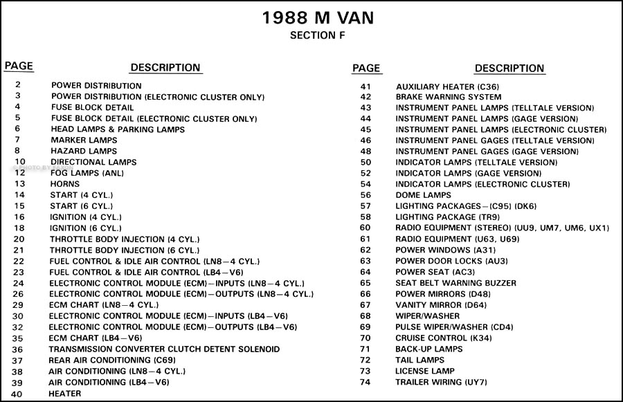 1988 chevy astrogmc safari van wiring diagram original with 2001 gmc safari wiring diagram chevy astro van fuse diagram chevrolet wiring diagram schematic  at gsmx.co