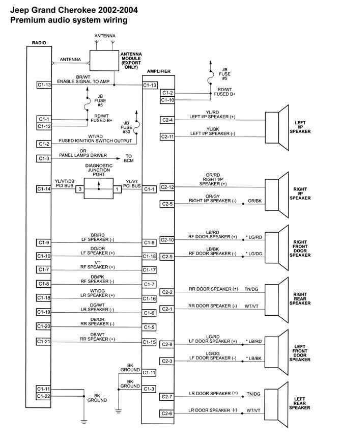 1993 jeep cherokee radio wiring diagram boulderrail pertaining to 1993 jeep grand cherokee radio wiring diagram chrysler infinity wiring diagram chrysler schematics and wiring 1996 Jeep Cherokee Wiring Schematic at fashall.co