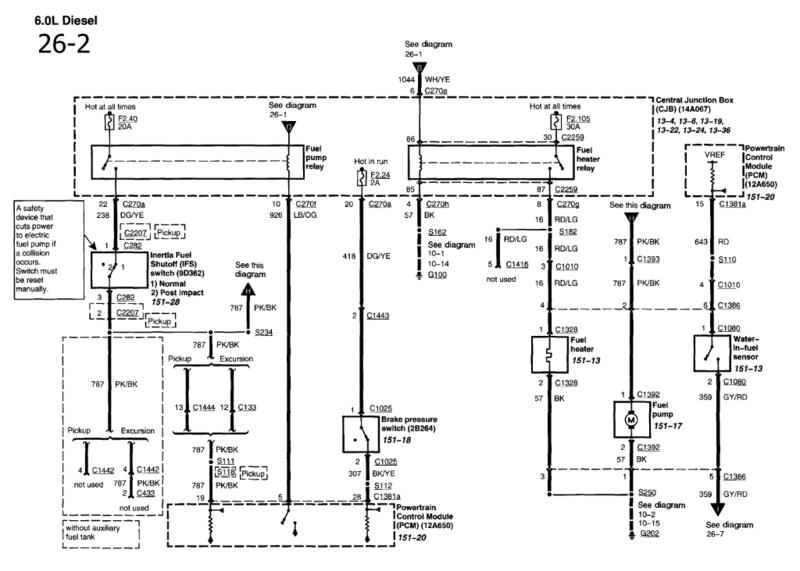 1994 ford ranger fuel pump relay diagram wiring for circuit regarding 1994 ford explorer wiring diagram 2003 f53 dash wiring diagram diagram wiring diagrams for diy car F53 Chassis Wiring Diagrams at soozxer.org