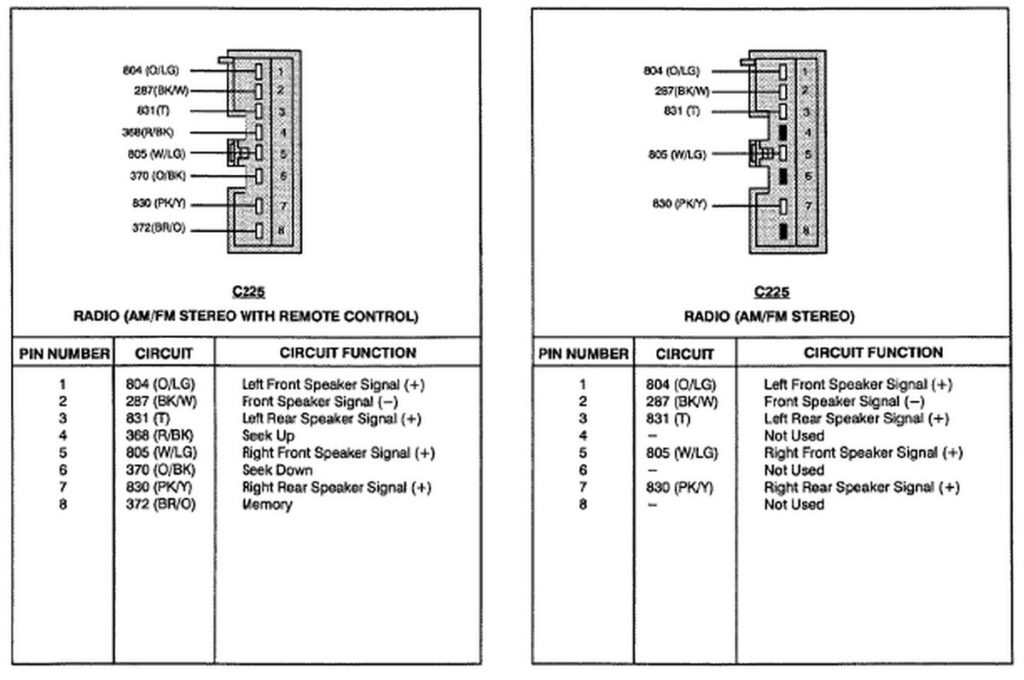1995 ford explorer stereo wiring diagram to 2011 04 19 030743 92 pertaining to 92 ford explorer radio wiring diagram?resize\=665%2C442\&ssl\=1 ford explorer audio wiring diagram wiring diagram simonand 1996 ford taurus gl stereo wiring diagram at bayanpartner.co