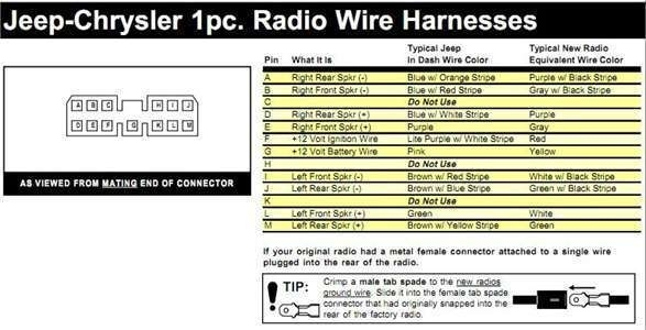 1995 jeep wrangler radio wiring diagram with 1998 jeep grand cherokee radio wiring diagram?resize\=587%2C300\&ssl\=1 diagrams 633425 jeep tj speaker wiring speaker wire color codes jeep tj speaker wire diagram at gsmx.co