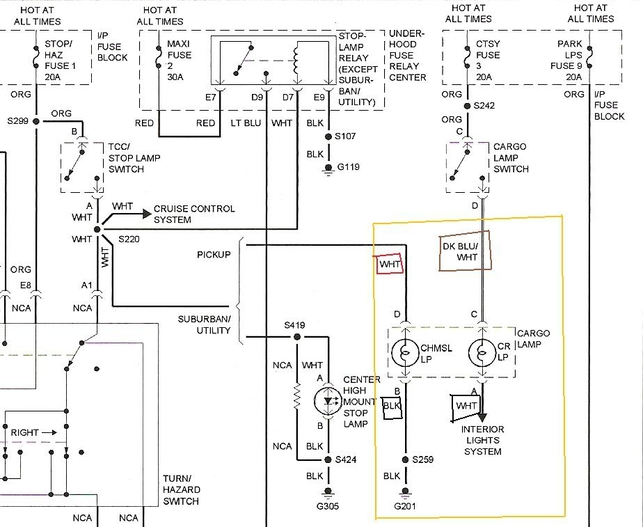 1996 chevy blazer brake light wiring diagram chevrolet inside 1996 chevy 1500 wiring diagram chevy wiring harness diagram wiring diagram byblank  at n-0.co