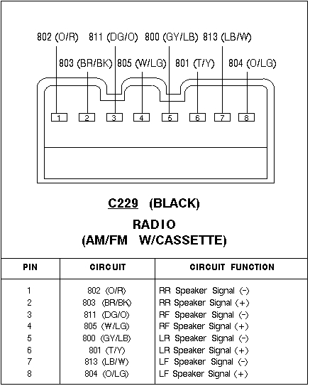 1996 ford taurus gl stereo wiring diagram 41 wiring Ford Radio Wiring Schematic Ford Factory Stereo Wiring Diagram