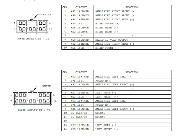 1996 jeep grand cherokee car stereo radio wiring diagram car regarding 1995 jeep grand cherokee stereo wiring diagram?resize\\\=663%2C472\\\&ssl\\\=1 1949 ford wiring diagram turn sines conventional fire alarm  at bayanpartner.co