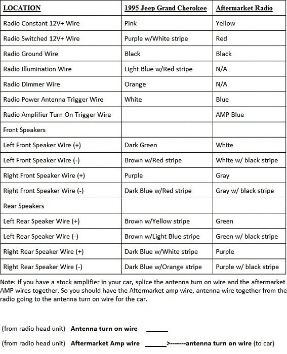Remarkable stereo wiring diagram for 1996 jeep grand cherokee photos 1996 jeep grand cherokee radio wiring diagram wiring diagram database asfbconference2016 Choice Image