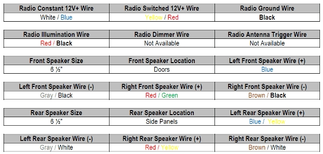 1997 honda cr v car stereo and wiring diagram radiobuzz48 within kenwood kdc 155u wiring diagram sd 995c wiring diagram,c \u2022 indy500 co  at readyjetset.co