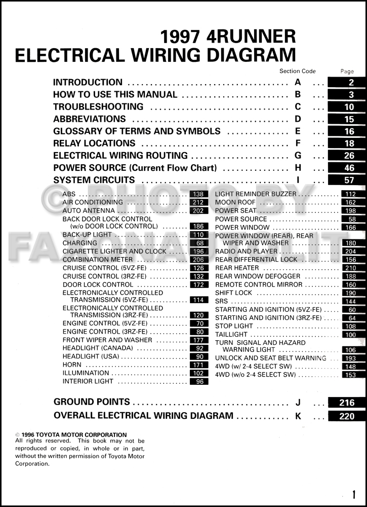 1997 toyota 4runner wiring diagram manual original throughout 2005 toyota 4runner wiring diagram 2003 harley davidson fatboy wiring diagram harley davidson  at bayanpartner.co