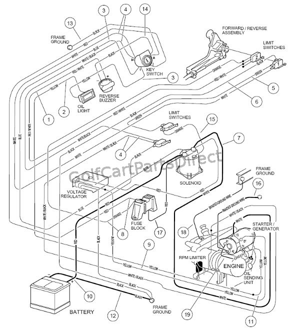 1998 1999 club car ds gas or electric club car parts accessories inside club car wiring diagram?resize=580%2C668&ssl=1 2007 club car wiring diagram 2007 wiring diagrams collection  at edmiracle.co