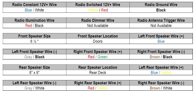 1999 mitsubishi eclipse stereo wiring diagram mitsubishi free for 1999 mitsubishi eclipse wiring diagram 2003 mazda protege5 radio wiring diagram mazda wiring diagrams 2002 mazda protege radio wiring diagram at soozxer.org