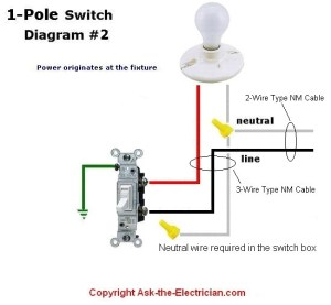 2 Pole Toggle Switch Wiring Diagram | Fuse Box And Wiring