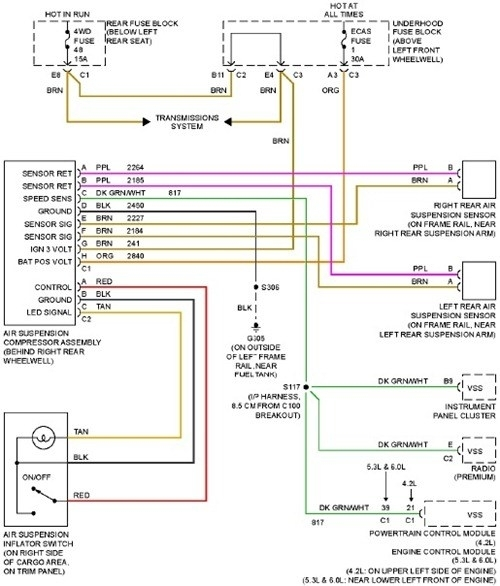 2000 chevy silverado 4wd wiring diagram chevrolet automotive inside 2003 chevy silverado radio wiring diagram hino radio wiring diagram diagram wiring diagrams for diy car hino 268 fuse box diagram at webbmarketing.co