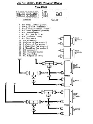 Fuse panel diagram for 1992 nissan sentra  wiring online
