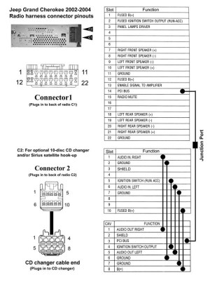2000 Jeep Grand Cherokee Radio Wiring Diagram | Fuse Box
