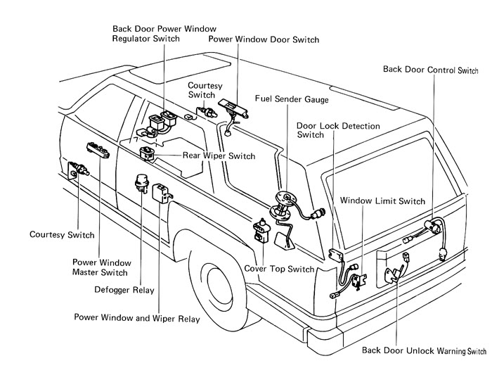 2001 toyota 4runner parts diagram 2000 toyota 4runner parts inside 2005 toyota 4runner wiring diagram 2005 toyota four runner wiring diagram dolgular com 1993 toyota 4runner wiring diagram at cos-gaming.co