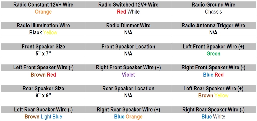 2003 ford escort zx2 radio wiring diagram ford wiring diagram for 2003 ford focus radio wiring diagram?resize\\\=665%2C313\\\&ssl\\\=1 diagram of radio wiring toyota corolla 04 wiring diagram simonand 2004 ford focus radio wiring harness at reclaimingppi.co