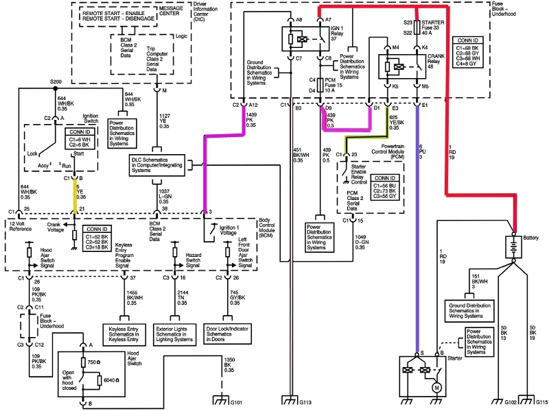 grand am stereo wiring diagram