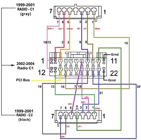 Exciting 2004 Dodge Neon Stereo Wiring Diagram Images Best Image