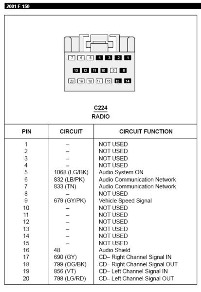 2004 ford f150 stereo wiring diagram 2004 ford f150 stereo wiring regarding 2001 ford radio wiring diagram?resize\=413%2C600\&ssl\=1 2001 ford mustang radio wiring diagram wiring diagram simonand 2004 ford focus radio wiring diagram at bayanpartner.co