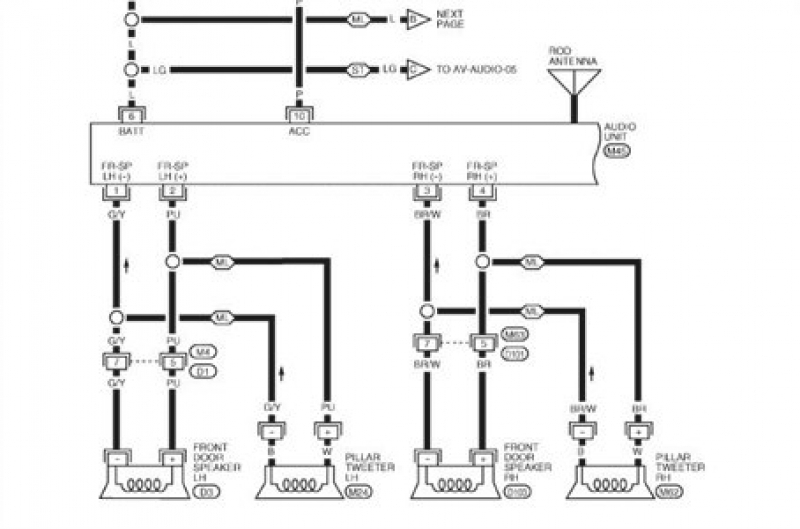 2009 Nissan Versa Fuse Box Diagram : 34 Wiring Diagram