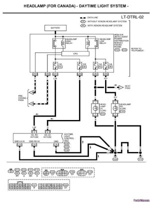 2015 NISSAN ALTIMA FUSE DIAGRAM  Auto Electrical Wiring Diagram