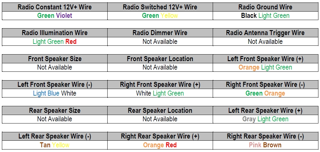 2006 ford focus stereo wiring diagram 2006 ford focus stereo throughout 2001 honda accord wiring diagram 12 volt 1996 grand am stereo wiring diagram wiring schematics and wiring 1996 honda accord wiring harness diagram at panicattacktreatment.co