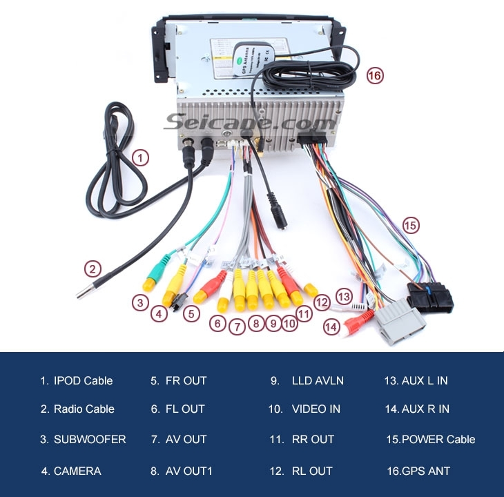 2013 jeep wrangler radio wiring harness jeep electrical wiring for 2001 jeep wrangler stereo wiring diagram jeep sound system wiring diagram jeep how to wiring diagrams 2001 jeep wrangler stereo wiring diagram at creativeand.co