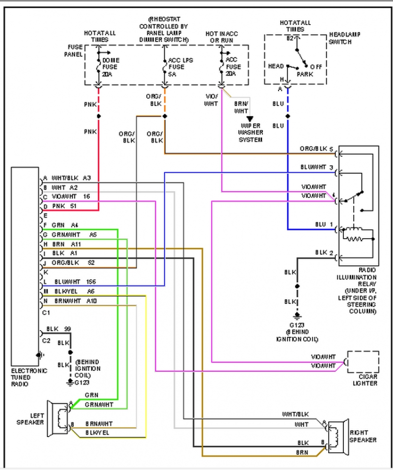Jeep Speaker Wiring - Wiring Diagrams Site 2000 jeep cherokee radio wiring diagram consciouspreneur.de