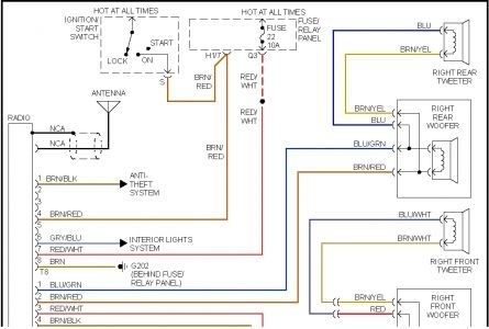 Vw Beetle Monsoon Radio Wiring Diagram | Wiring Diagram on