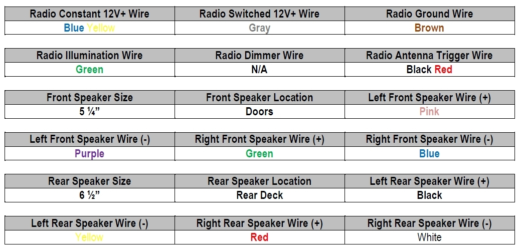 240sx radio wiring diagram wiring diagram images database intended for 92 ford explorer radio wiring diagram 2005 pontiac grand prix radio wiring harness pontiac wiring 2005 pontiac vibe wiring diagram at bakdesigns.co