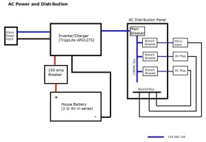30 Amp Twist Lock Plug Wiring Diagram | Fuse Box And
