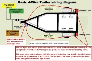 How To Wire Trailer Lights 4 Way Diagram | Fuse Box And Wiring Diagram