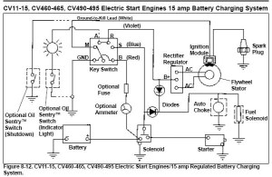 Lawn Mower Ignition Switch Wiring Diagram | Fuse Box And