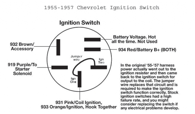 1956 Chevy Ignition Switch Wiring Diagram. Chevrolet. Wiring ...