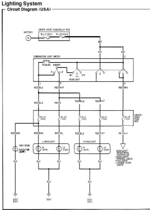 95 Honda Civic Wiring Diagram | Fuse Box And Wiring Diagram