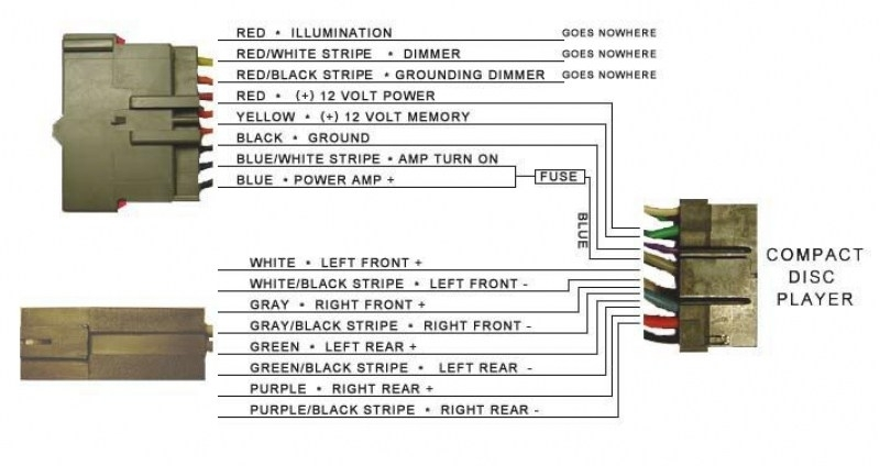 94 ford ranger radio wiring diagram in ford radio wiring diagram 2001 ford ranger radio wiring diagram ford how to wiring diagrams 2004 ford explorer radio wiring harness at crackthecode.co