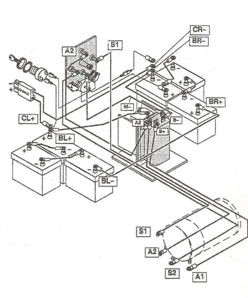95 ezgo wiring diagram facbooik for 1987 ez go golf cart wiring diagram ez wiring 12 circuit plete diagram diagram wiring diagrams for Peterbilt 387 Fuse Panel Diagram at crackthecode.co