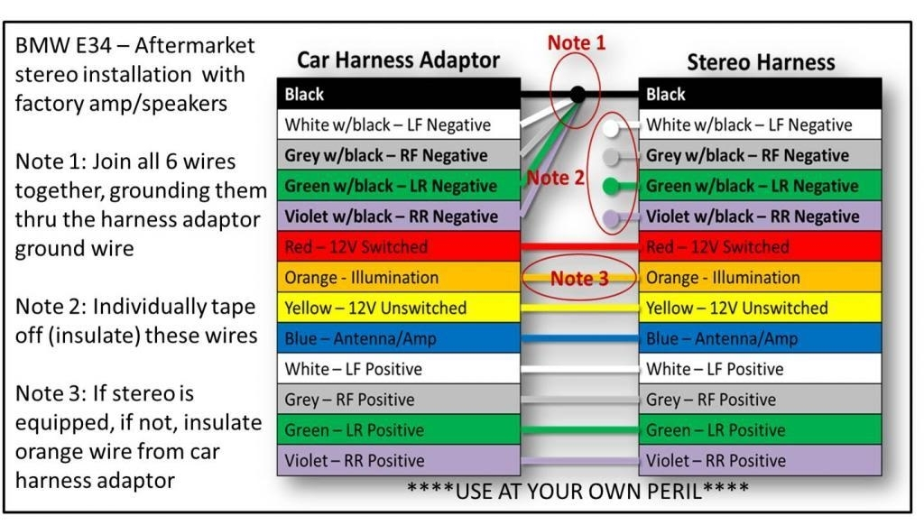aftermarket wiring harness diagram throughout jvc radio wiring diagram?resize\\\=665%2C378\\\&ssl\\\=1 car stereo wiring diagram jvc car wiring diagrams jvc radio diagram wiring at gsmx.co