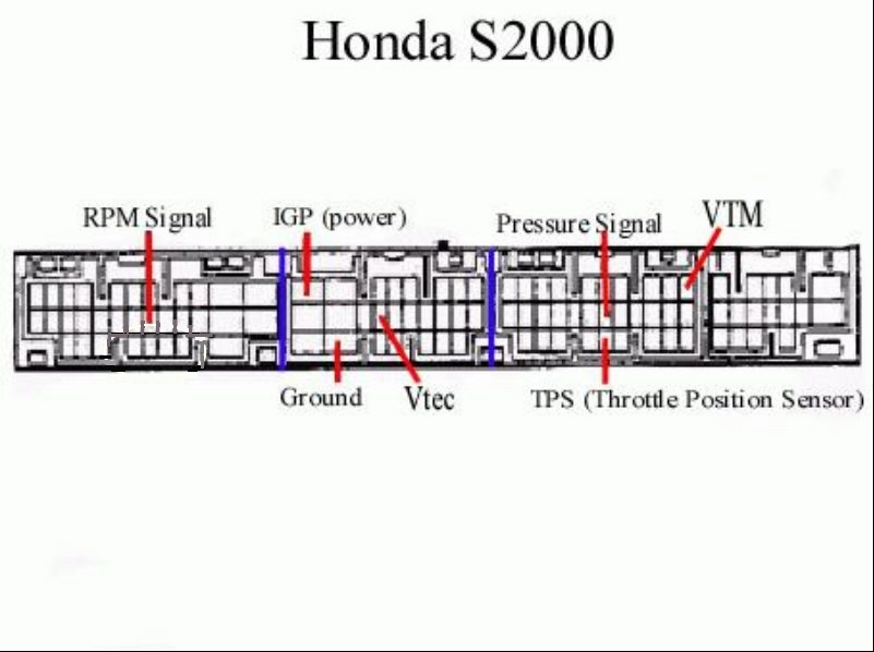 apexi vafc wiring diagram apexi vafc vtec controller wiring with 2001 honda s2000 wiring diagram s2000 wiring diagram horn wiring diagrams honda s2000 fuse box diagram at bakdesigns.co