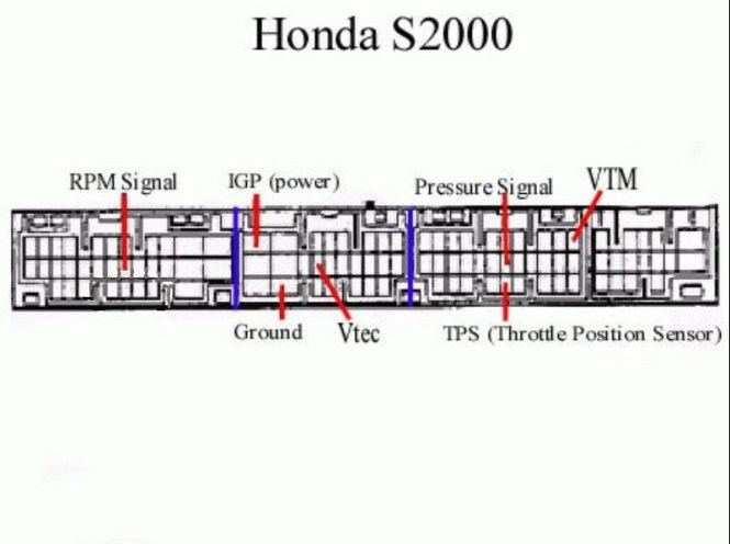 Captivating Safc Wiring Diagram Honda Images - Schematic symbol ...