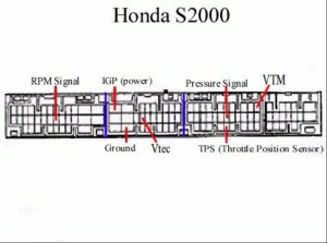 2001 Honda S2000 Wiring Diagram | Fuse Box And Wiring Diagram