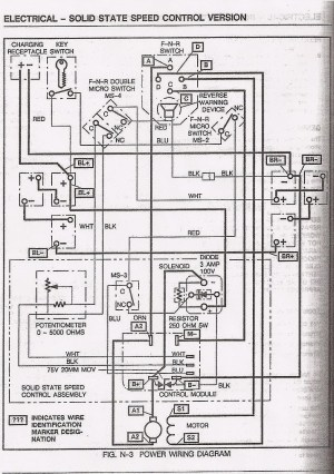 Ez Go Electric Golf Cart Wiring Diagram | Fuse Box And