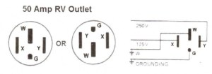 50 Amp Rv Wiring Diagram | Fuse Box And Wiring Diagram