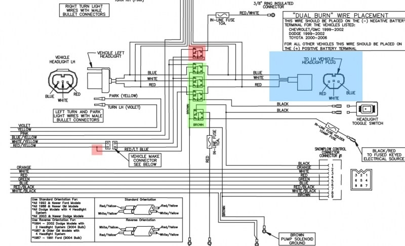 boss v plow wiring harness diagram facbooik with boss snow plow wiring diagram?resize\\\=665%2C404\\\&ssl\\\=1 dodge fisher plow wiring harness diagram dodge wiring diagrams boss wiring harness at alyssarenee.co