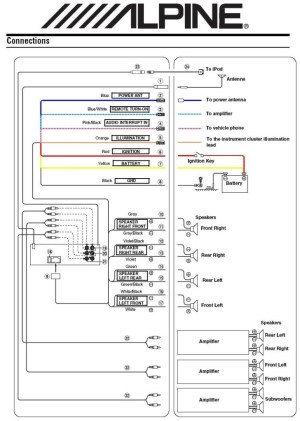 Jvc Car Stereo Wiring Diagram | Fuse Box And Wiring Diagram