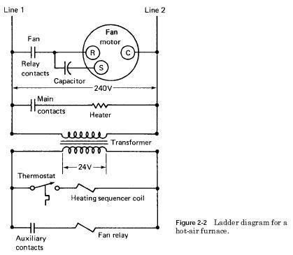 carrier electric furnace wiring diagram facbooik with regard to electric furnace wiring diagram?resize\\\\\\\\\\\\\\\=419%2C365\\\\\\\\\\\\\\\&ssl\\\\\\\\\\\\\\\=1 fan relay wiring diagram jeep tj front suspension diagram white rodgers type 91 relay wiring diagram at gsmx.co